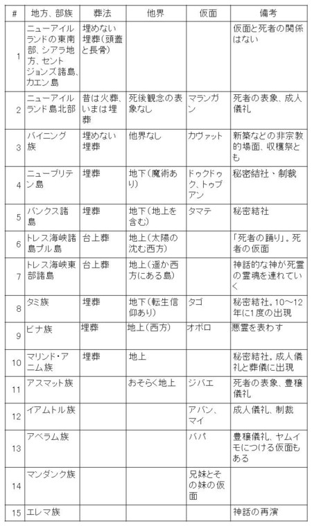 Raihoushintotakai_3